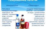 Газированные напитки: вред и польза от употребления