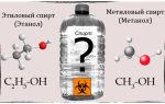 Как определить этиловый или метиловый спирт перед вами