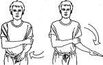 Реабилитация и восстановление после вывиха локтевого сустава