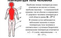 Что делать если температура тела у человека ниже 36°