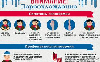 Симптомы и причины переохлаждения у ребенка